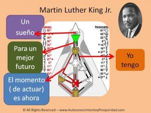 martin luther king jr y su contribucion vista desde diseno humano.