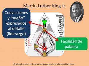martin-luther-king-jr-y-su-contribucion-en-diseno-humano-6
